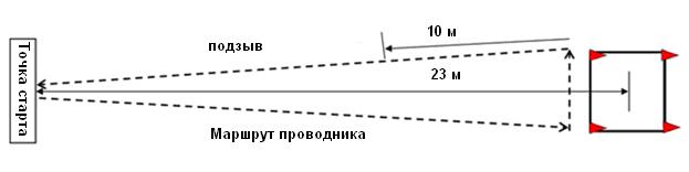 ОВ-2 Box_2
