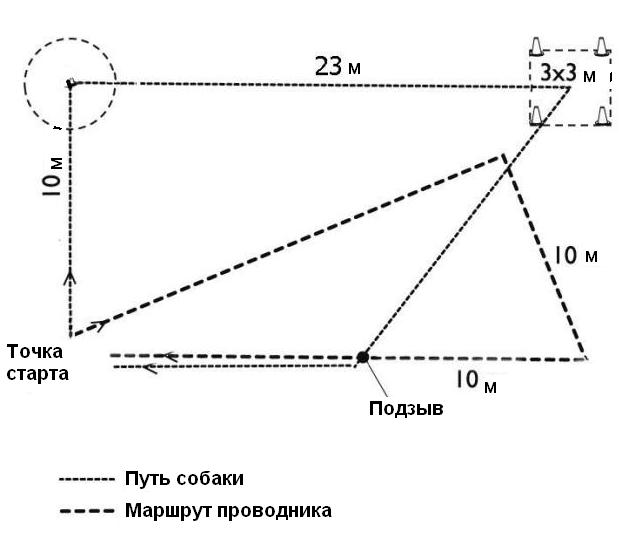 ОВ-3 Box_3_1