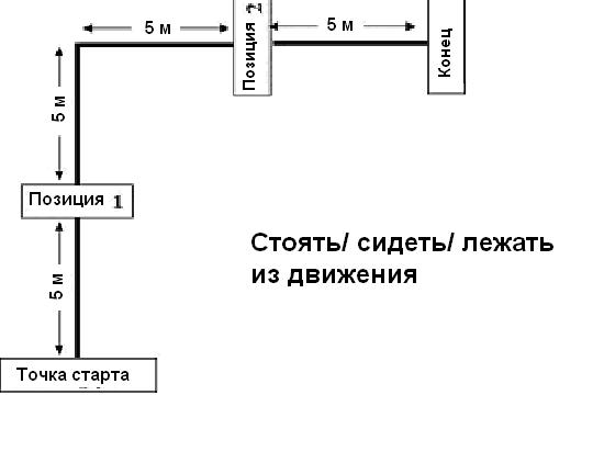 ОВ-2 Zu_2