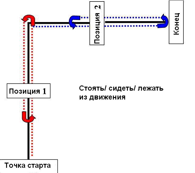 ОВ-2 Zu_2_2