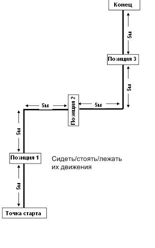 ОВ-3 Zu_3